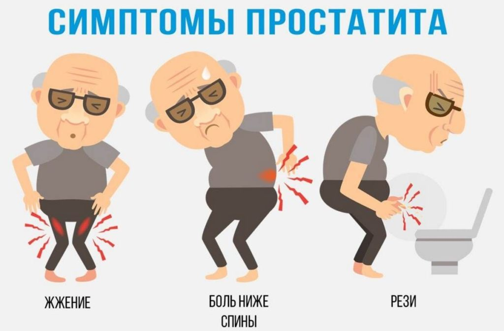Простатит. Причины, симптомы простатита. Лечение простатита в Москве